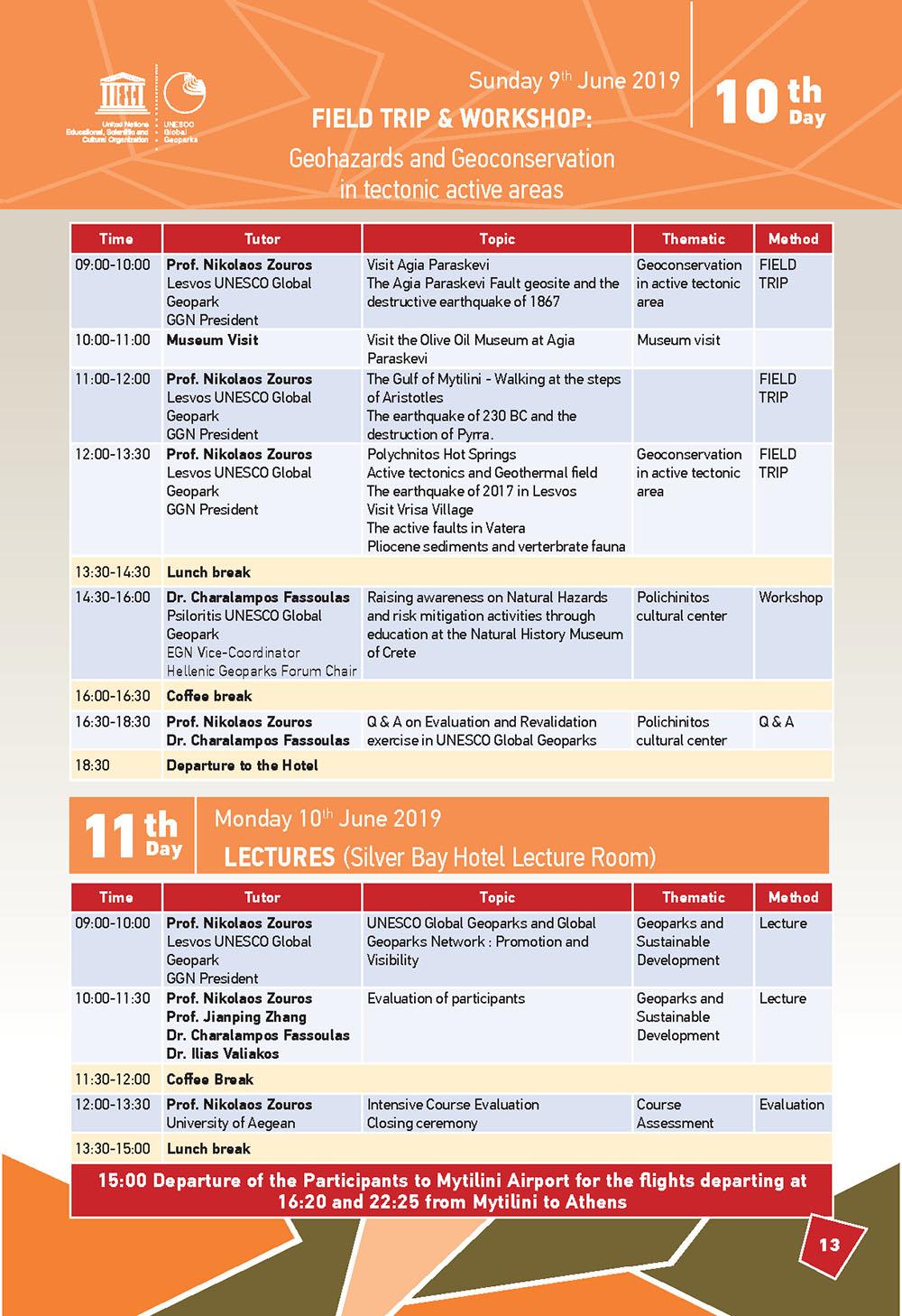 Programme Teliko Web Page 13